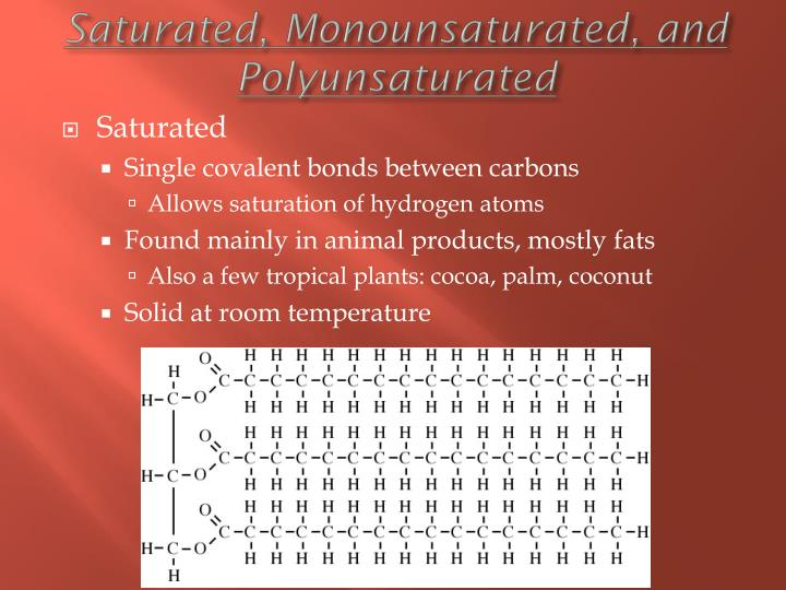 Saturated, Monounsaturated, and Polyunsaturated