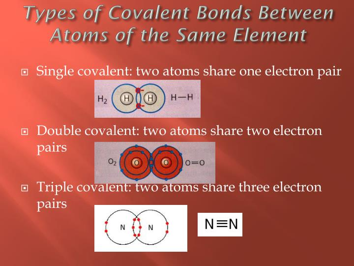 Types of Covalent Bonds Between Atoms of the Same Element