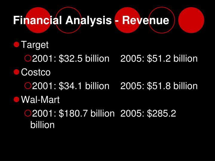 target corporation financila analysis Ratios valuation of target corporation vs its main according to these financial ratios target corporation's valuation is way below the market gprv analysis.