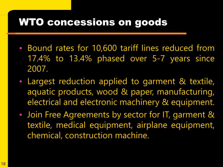 WTO concessions on goods