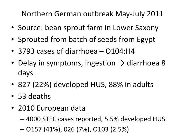Northern German outbreak May-July 2011