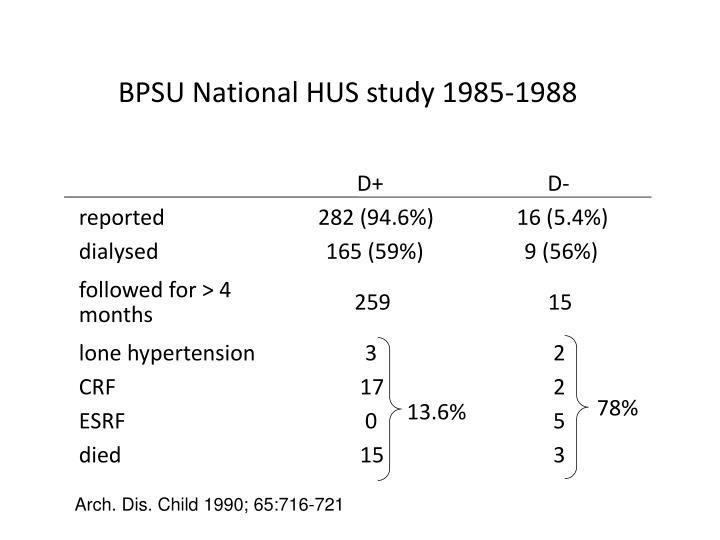 BPSU National HUS study 1985-1988