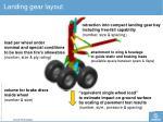 landing gear layout