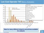 low cost operator tat hub vs destination