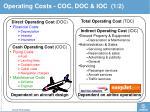 operating costs coc doc ioc 1 2