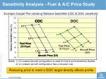 sensitivity analysis fuel a c price study