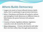 athens builds democracy