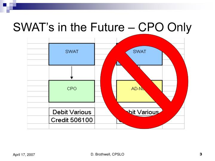 Swat s in the future cpo only