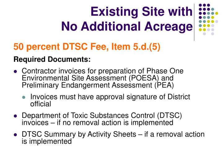 Existing Site with