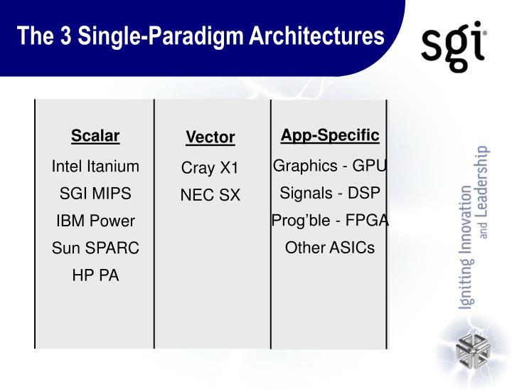 The 3 single paradigm architectures