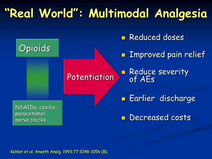 """Real World"": Multimodal Analgesia"