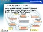 7 step template process