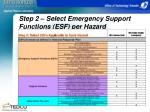 step 2 select emergency support functions esf per hazard