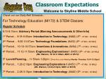 classroom expectations1