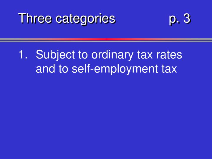 Three categoriesp. 3