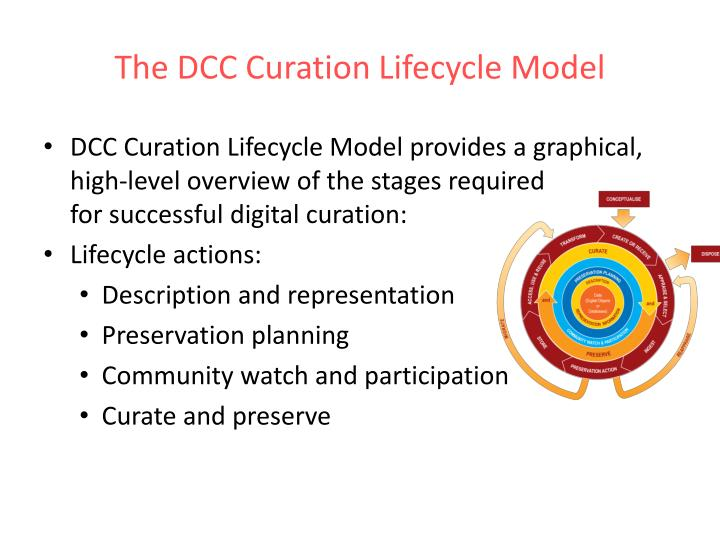 The DCC Curation Lifecycle Model