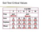 soil test critical values