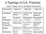 3 typology of q a practices table3 1 types of q a by major dimensions