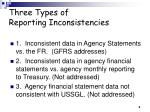 three types of reporting inconsistencies