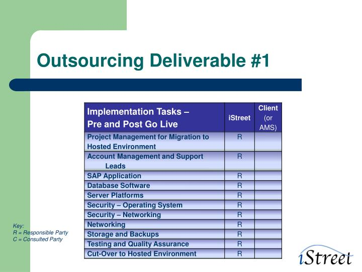 Outsourcing Deliverable #1