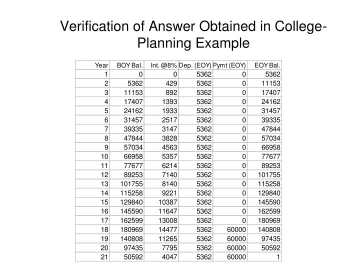 Verification of Answer Obtained in College-Planning Example