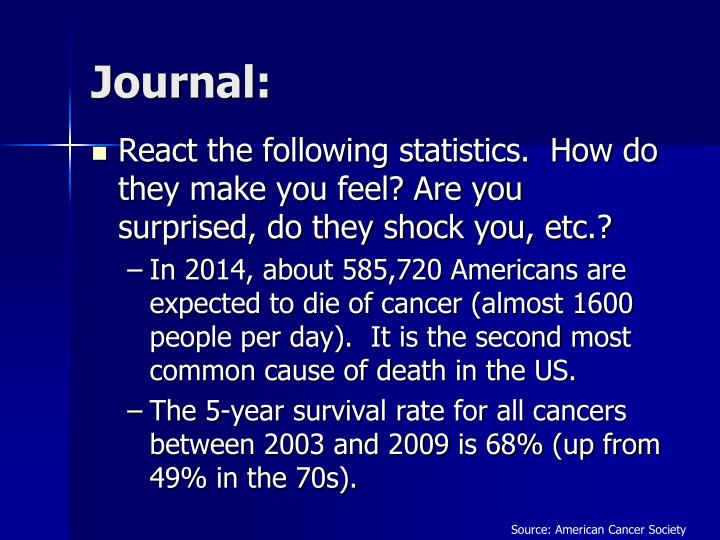 Journal: