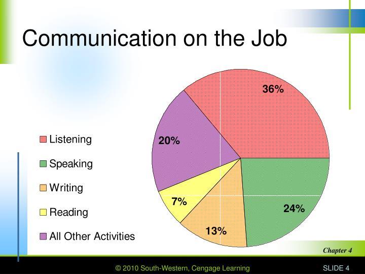 Communication on the Job