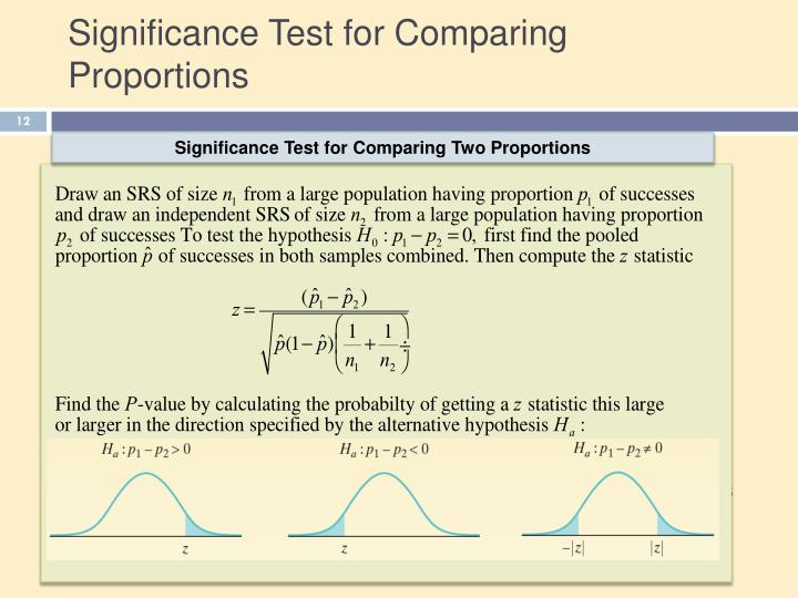 Significance Test for Comparing Proportions
