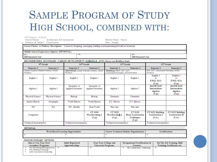 program of study 215 results  the master of education in adult learning is a 33-credit hour program of study  that prepares individuals for a broad range of positions related to the.