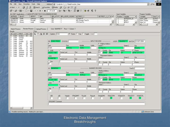 Electronic Data Management Breakthroughs