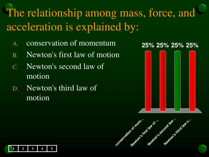 The relationship among mass, force, and acceleration is explained by: