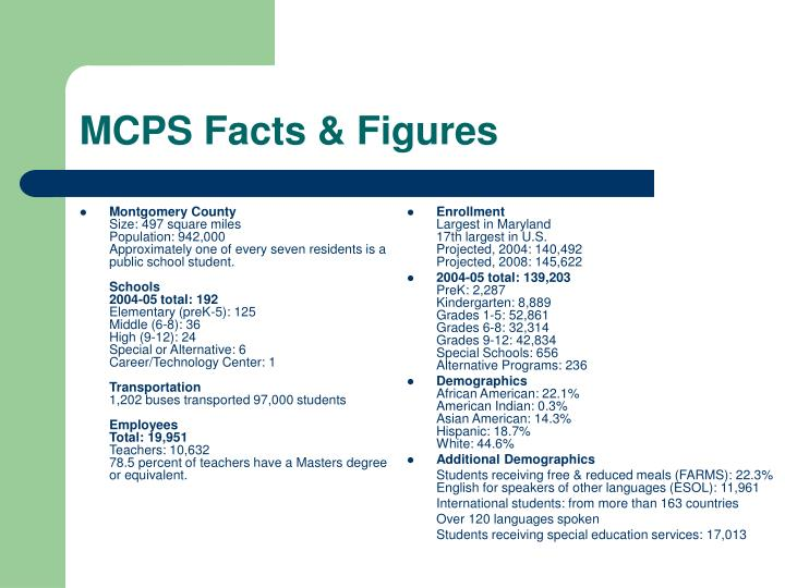Mcps facts figures