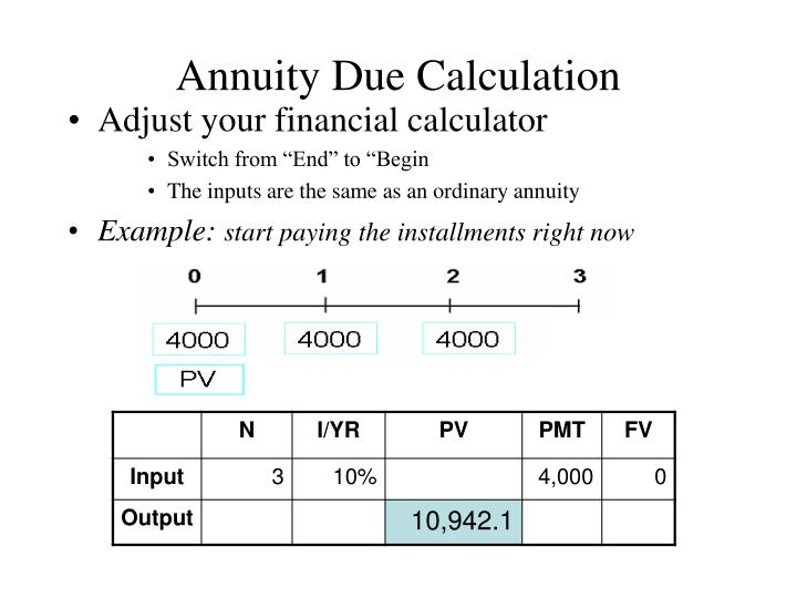 Annuity Due Calculation