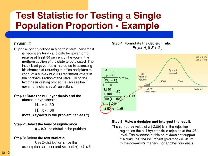 Test Statistic for Testing a Single Population Proportion - Example