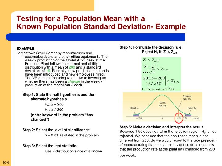 Testing for a Population Mean with a