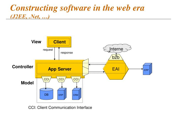 Constructing software in the web era