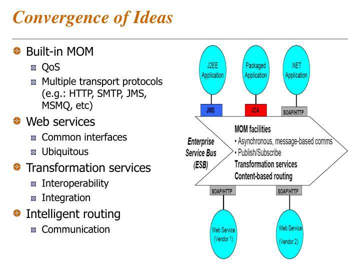 Convergence of Ideas