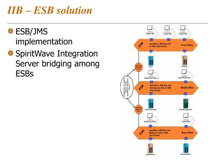 IIB – ESB solution