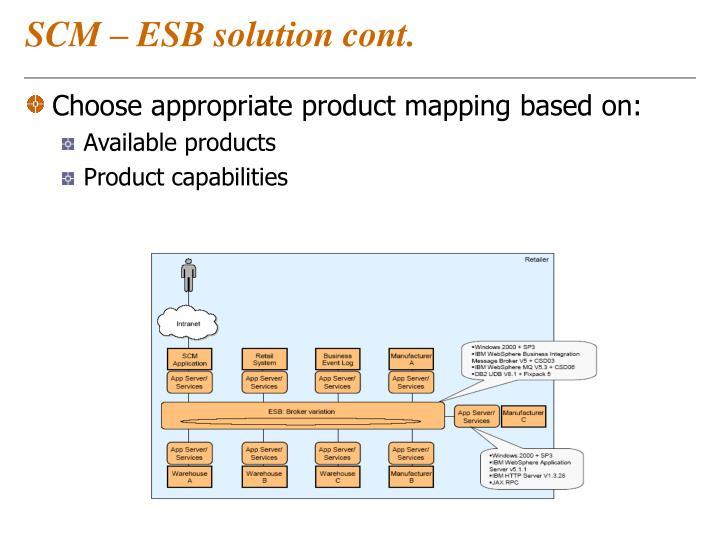 SCM – ESB solution cont.