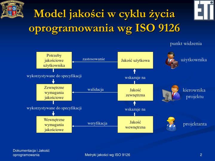 Model jako ci w cyklu ycia oprogramowania wg iso 9126