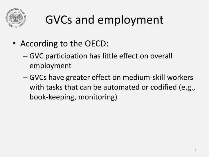 GVCs and employment
