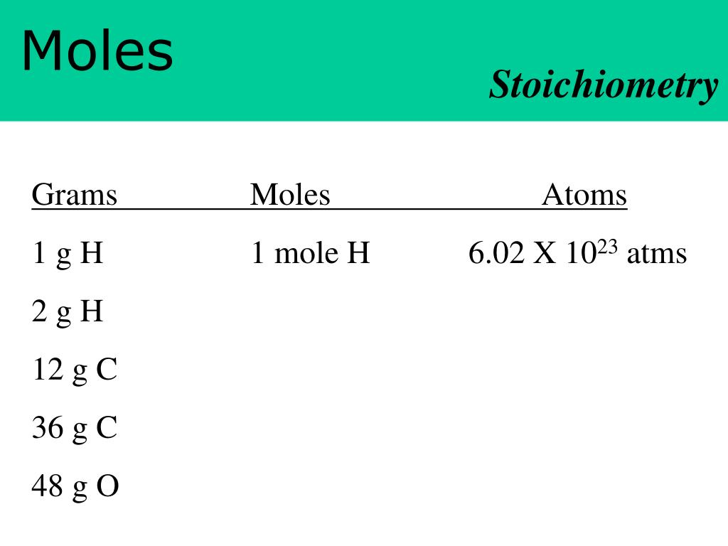 PPT - Like a recipe: Reactants Products 2H 2 (g) + O 2 (g ...