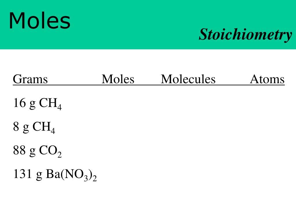 Molecular Weight Calculator (Molar Mass)