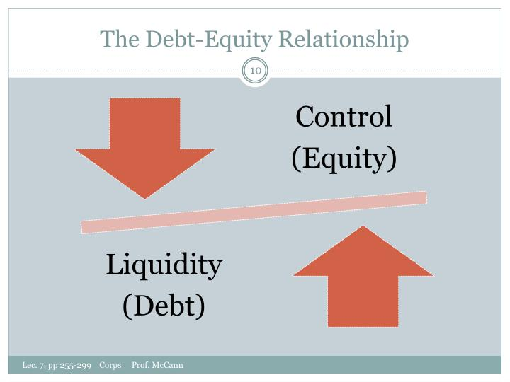 The Debt-Equity Relationship