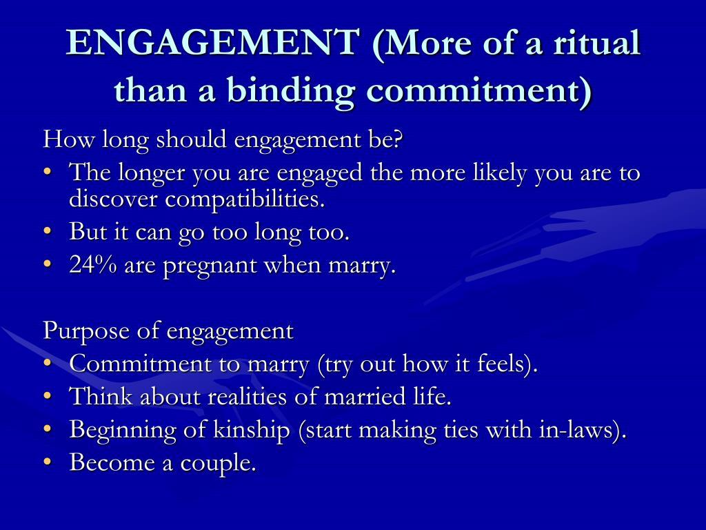 Ritual Of Binding