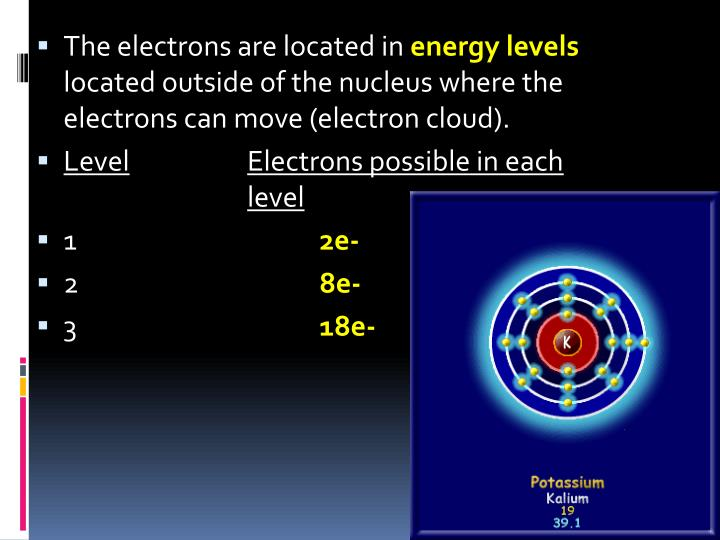 The electrons are located in