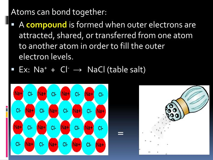 Atoms can bond together: