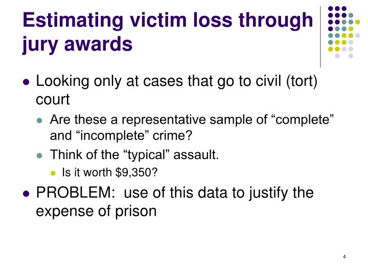 Estimating victim loss through jury awards
