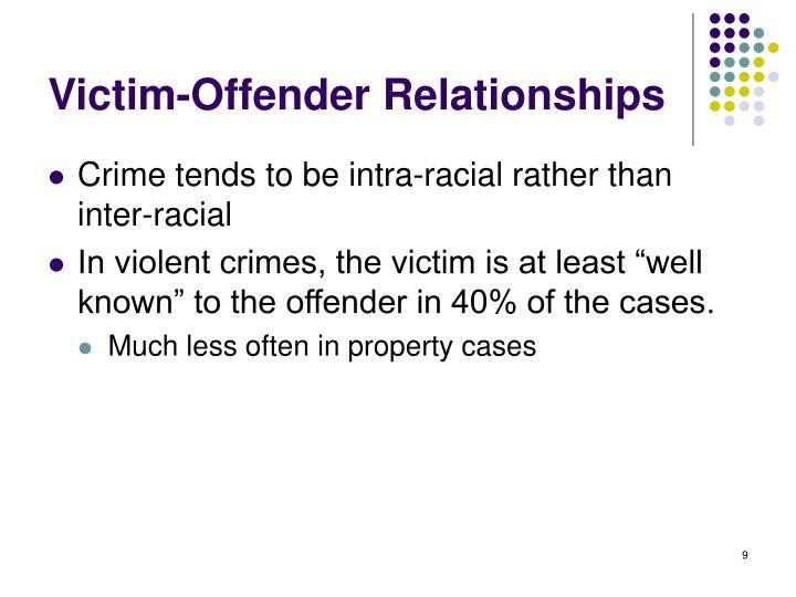 Victim-Offender Relationships