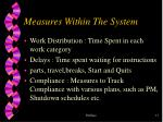 measures within the system